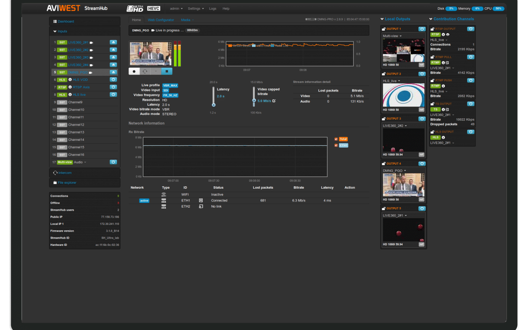 AVIWEST StreamHub Decoder, Transcoder Encoder Datasheet