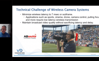 ABonAir 7msec Delay Wireless Video Link Webinar (Recorded Video)