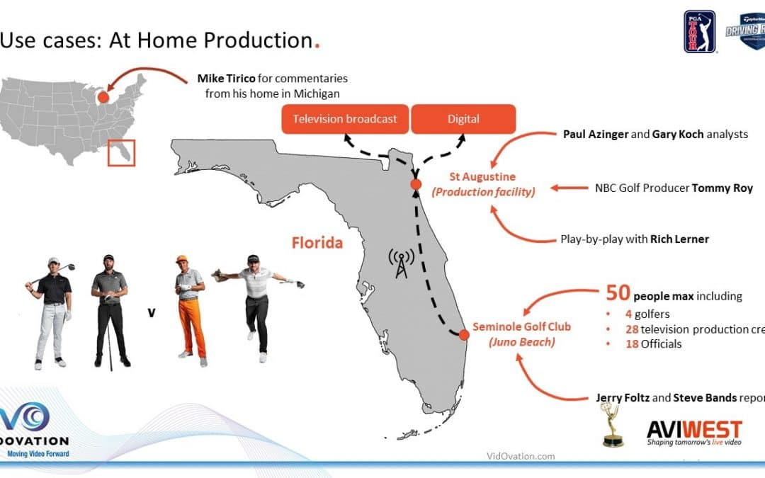 PGA At-home Production for the New Abnormal [Webinar Recording]