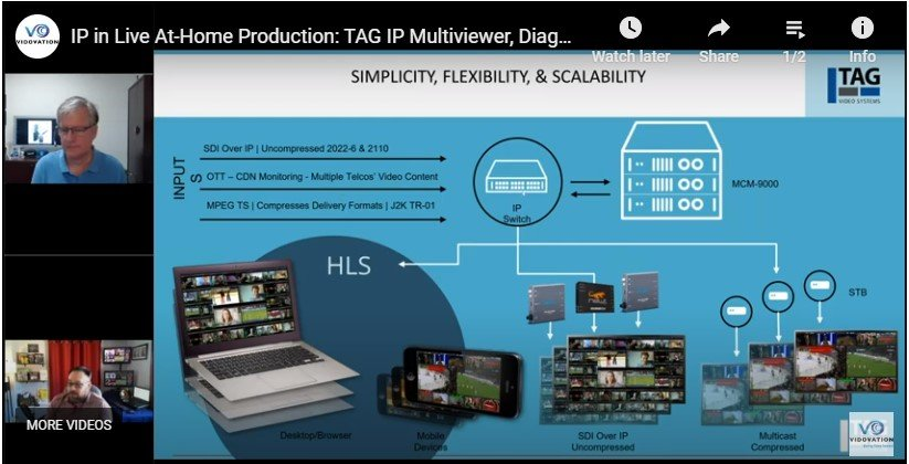 IP in Live At-Home Production: TAG VS IP-Based Multiviewer, Diagnostics & Quality Control [Webinar Recording]
